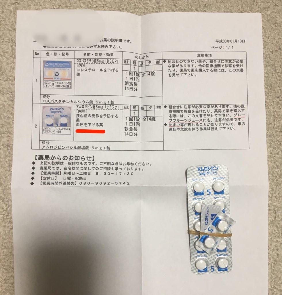 処方箋の写真